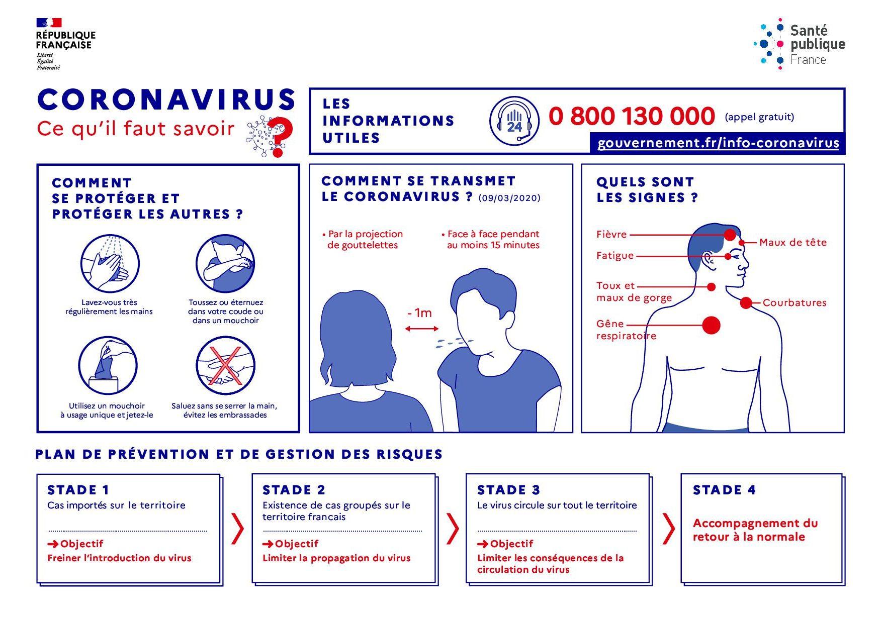 Infographie_Coronavirus_v9